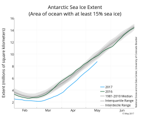 arctic-sea-ice-latest-update